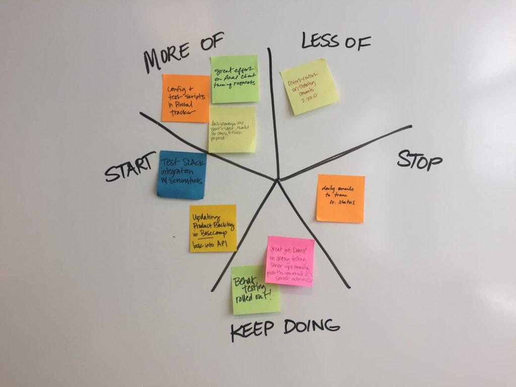 Hoe sprint retrospectives boeiend en productief houden ?